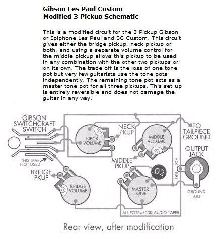 Epiphone Les Paul Black Beauty Wiring Diagram