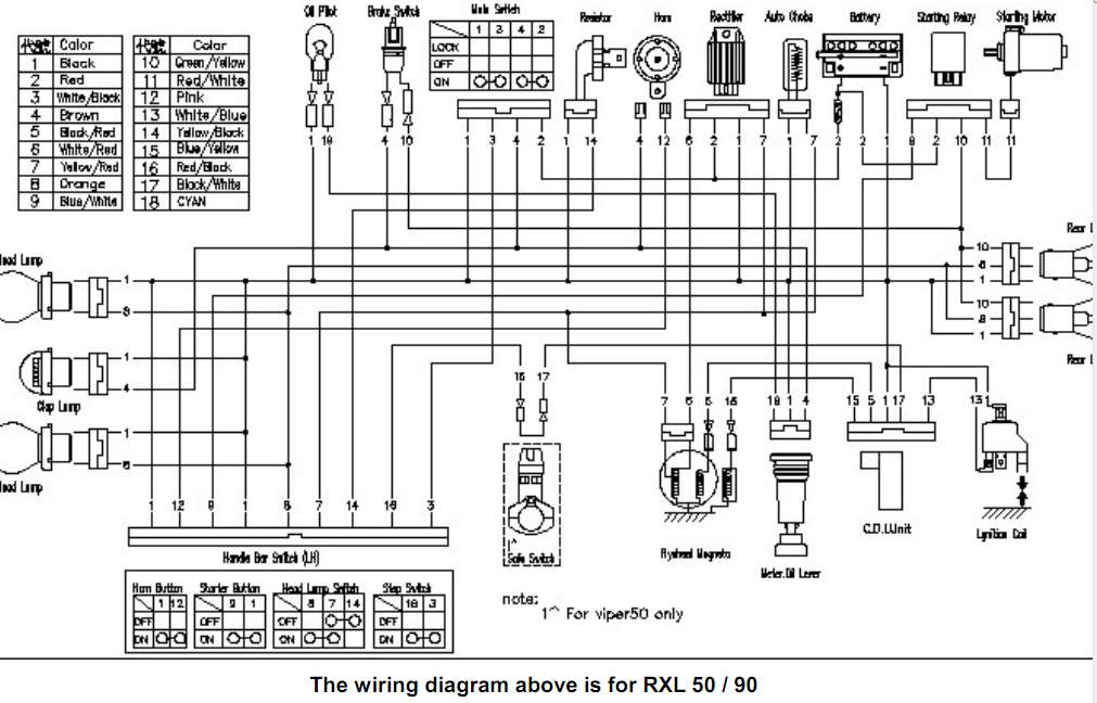 50cc Scooter Wiring Schematic