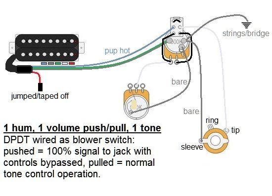 Diagram Evh Frankenstein Humbucker Wiring Diagram Full Version Hd Quality Wiring Diagram Schematicsped37 Mykidz It
