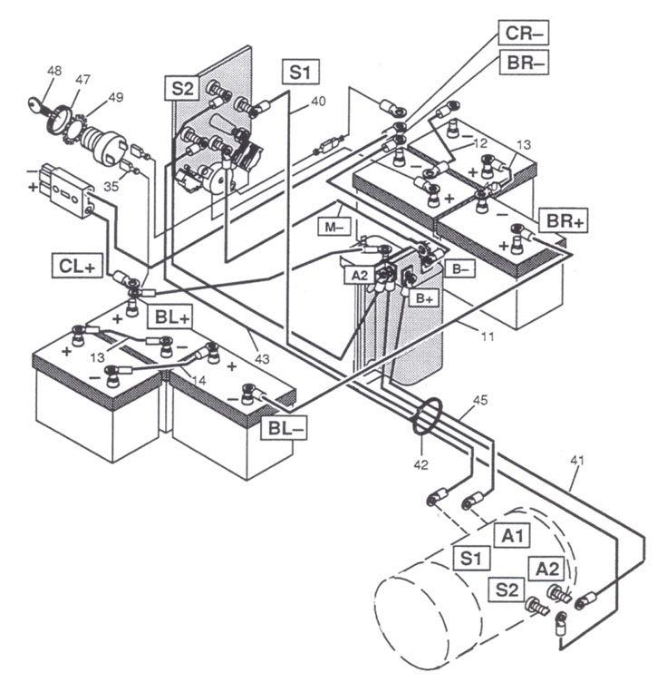 Ezgo Curtis 1205m Controller Wiring Diagram
