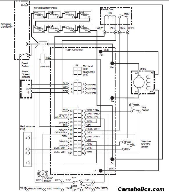 Ezgo Pds Wiring Diagram