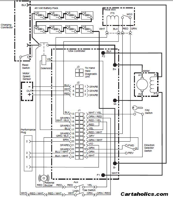 Diagram Metal Ezgo Wiring Diagram 2005 Full Version Hd Quality Diagram 2005 Ilovewiring2n Angelux It