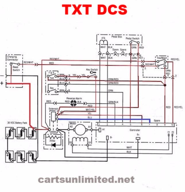 Ezgo Rxv 48 Volt Wiring Diagram from diagramweb.net
