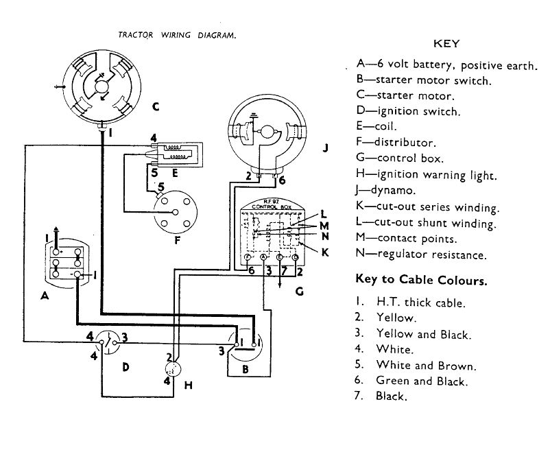 Ferguson To20 12 Volt Wiring Diagram