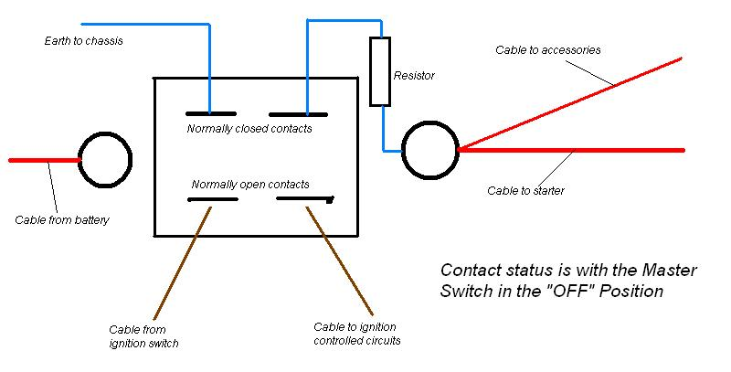 fia master switch wiring diagram. Black Bedroom Furniture Sets. Home Design Ideas
