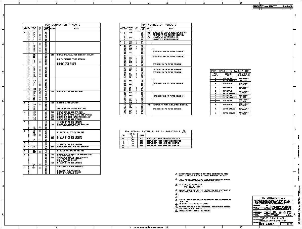 2012 Freightliner Columbia Fuse Box Wiring Diagram Beg Warehouse B Beg Warehouse B Pasticceriagele It
