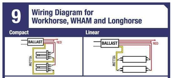 DIAGRAM] Fulham Workhorse 5 Wiring Diagram FULL Version HD Quality Wiring  Diagram - DIAGRAMOFCHART.ASSOCIAZIONEDAMO.IT | Workhorse 3 Wiring Diagram |  | Diagram Database - associazionedamo.it