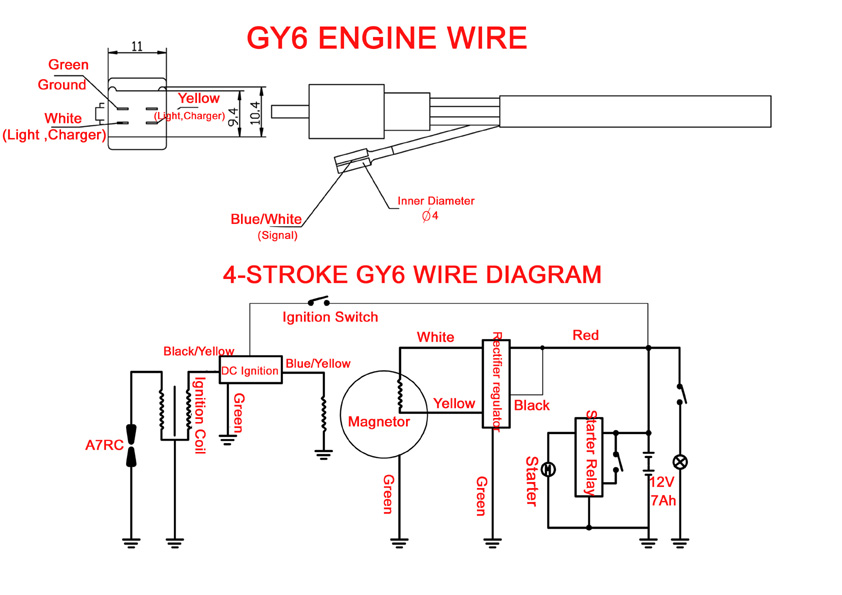 Full 110cc Gy6 Atv Wiring Diagram