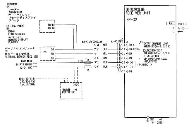 This Circuit And Wiring Diagram I Dont Have A Diagram But Manual Guide