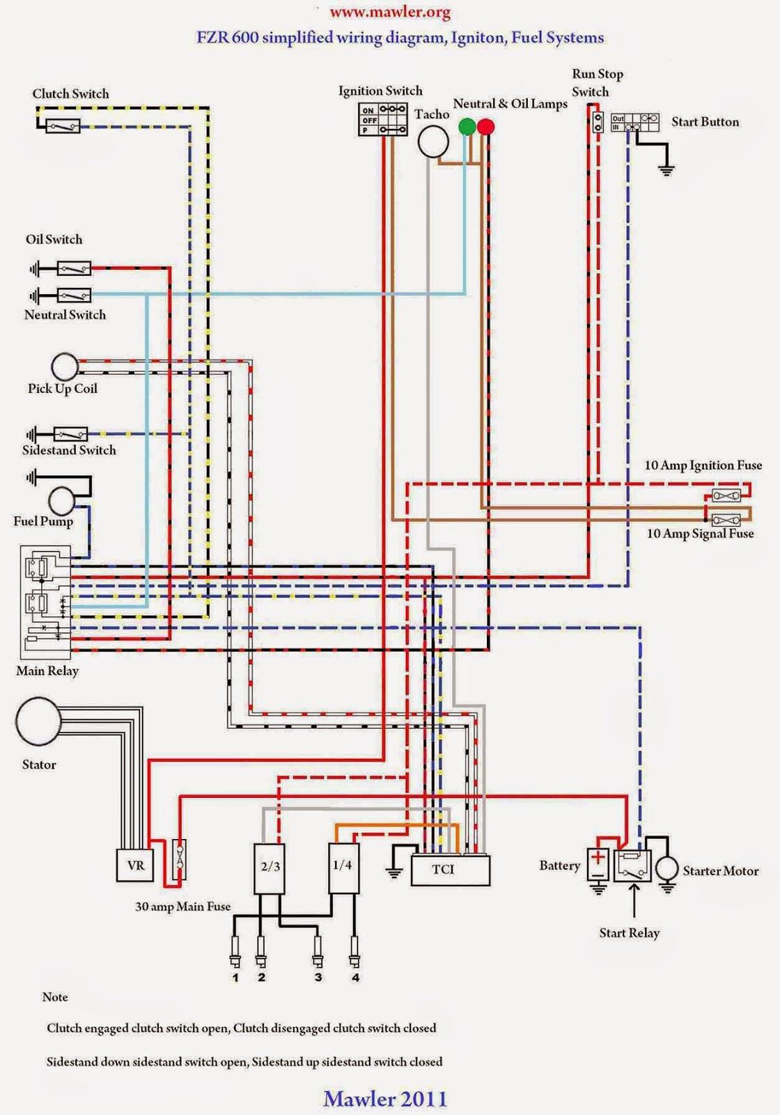 yamaha fzr600 wiring diagram - Wiring Diagram