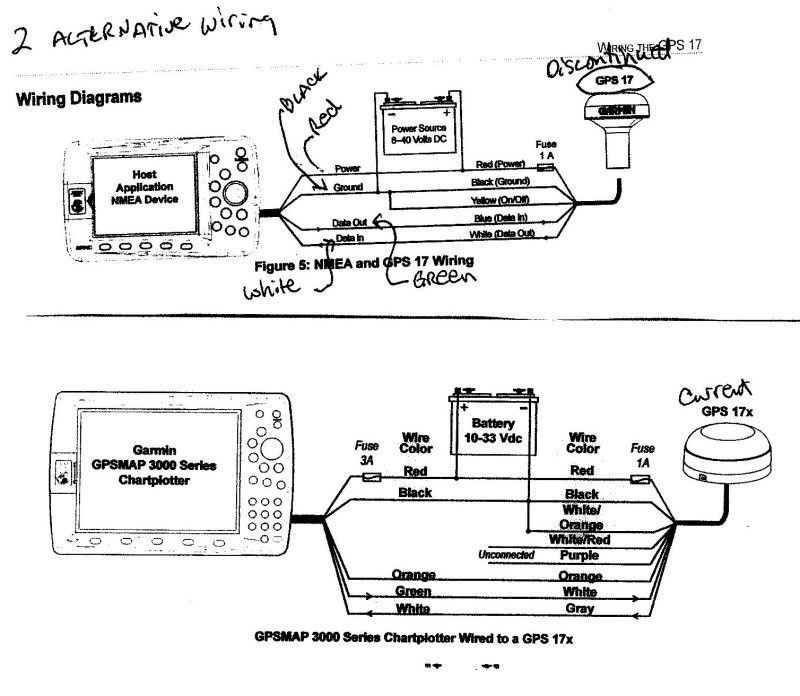 Garmin Gps Wiring Diagram from diagramweb.net