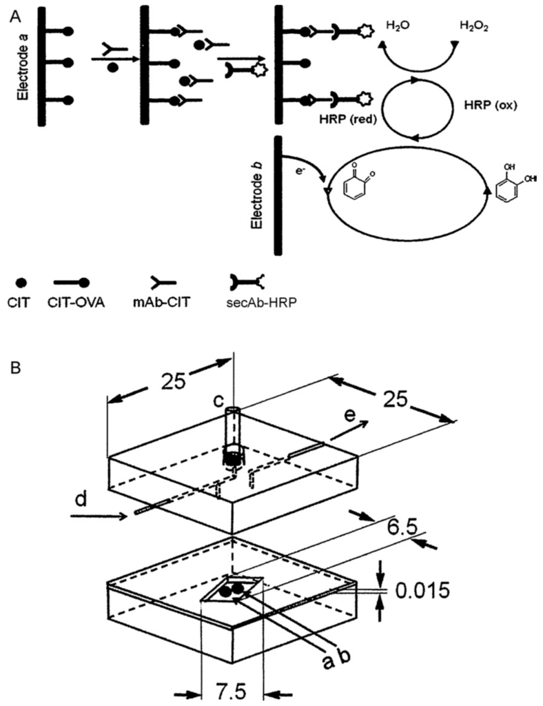 Diagram For Astatic Cb Microphone Wiring