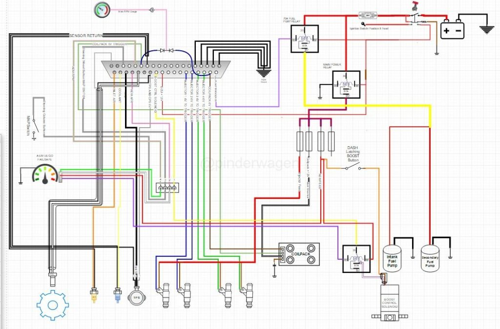Glastron Boat Wiring Diagram