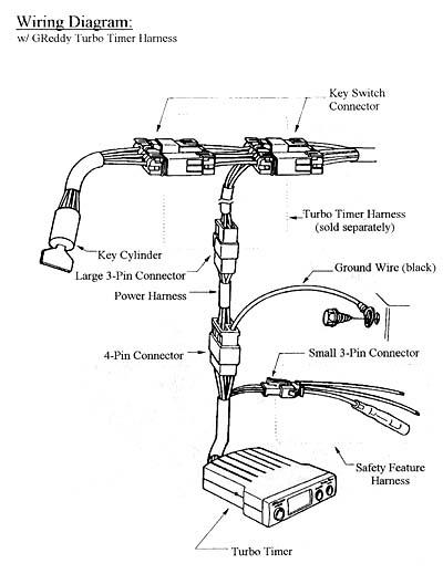 Diagram Turbo Timer Wiring Diagram Reddy G 2 Full Version Hd Quality G 2 Diagramsaray Candyarena It