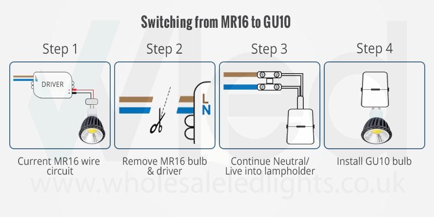 Gu10 Wiring Diagram on
