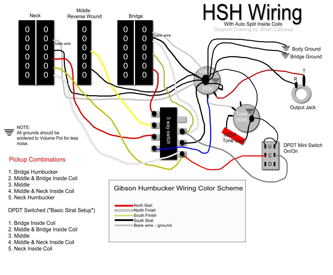 Guitar H  S Wiring Diagram With Mini Toggle Switch
