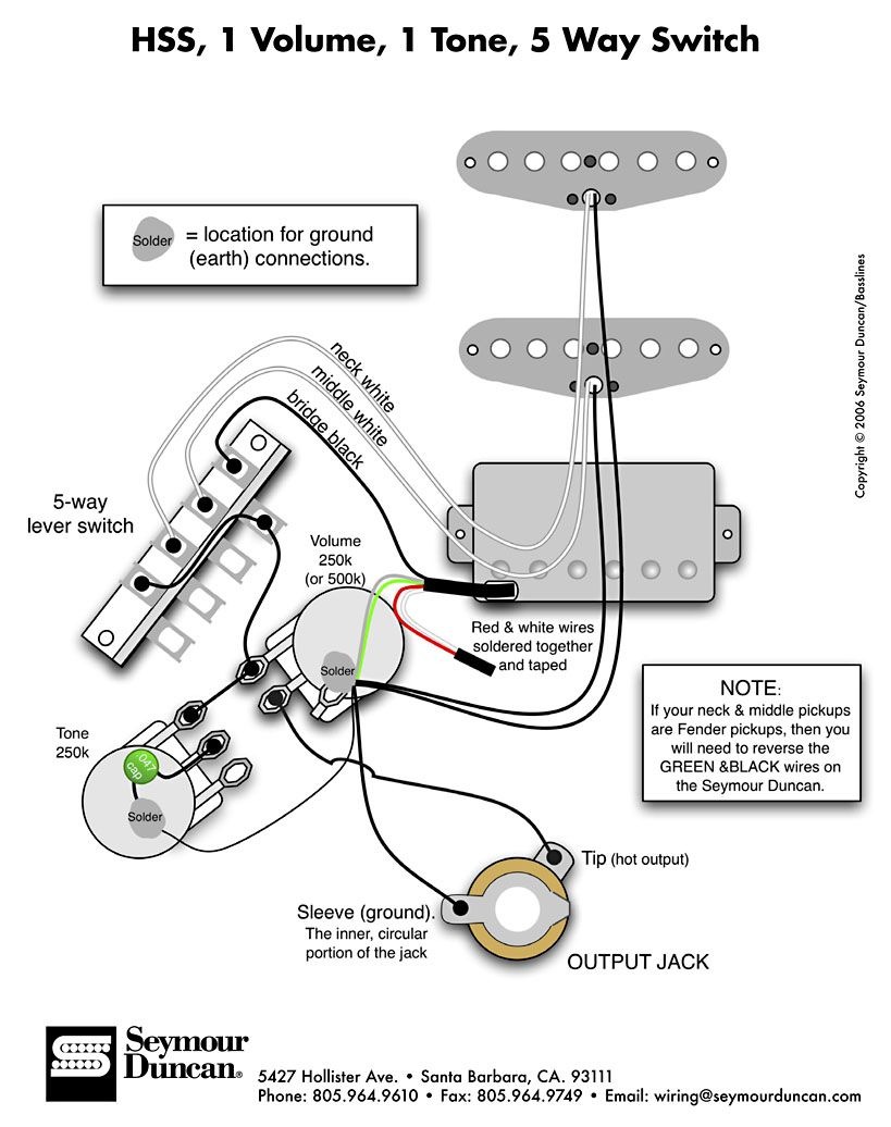 Wiring Diagram For Guitars from diagramweb.net