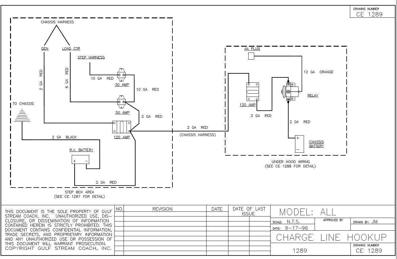 Gulfstream Motorhome Breaker Box  Location Wiring Diagram