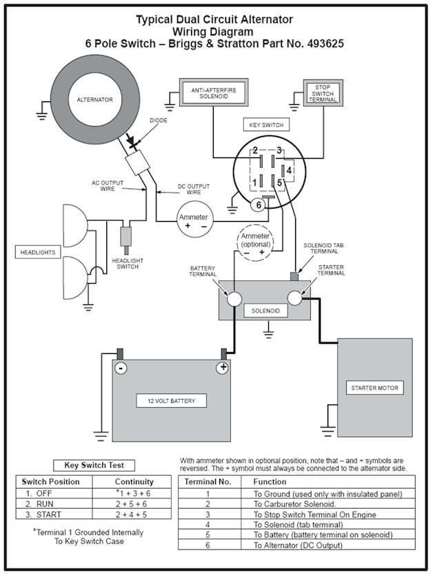 Gy20074 Wiring Diagram on