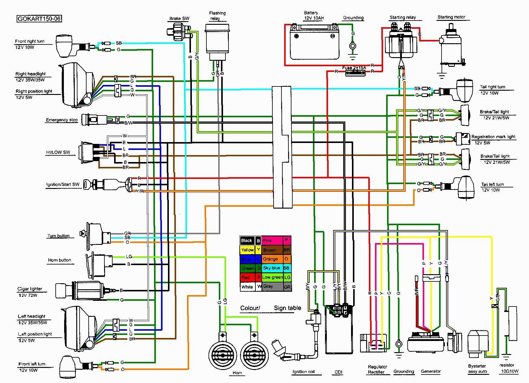 Gy6 Stator Wiring Diagram