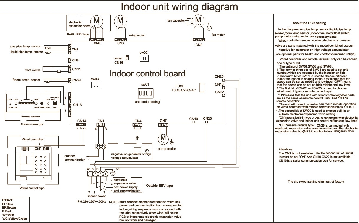 Haier Wiring Diagram - Wiring Diagram K9 on