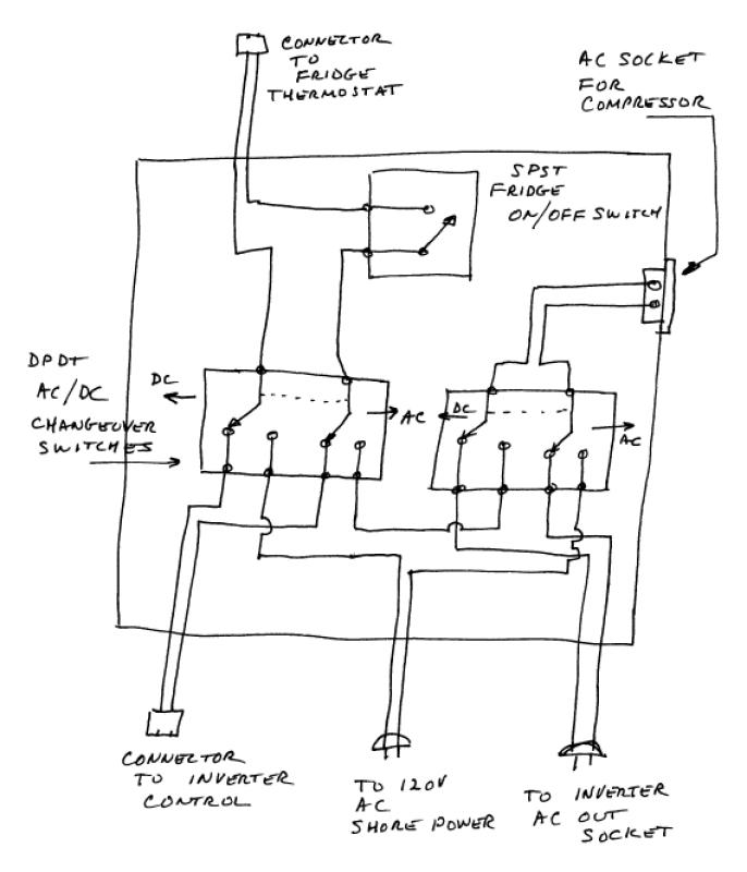 Budweiser Mini Fridge Wiring Diagram
