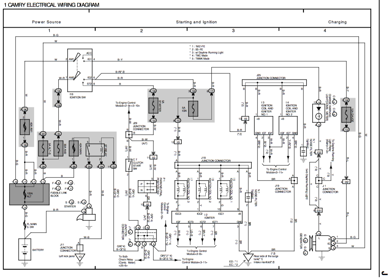 Rx7 Engine Control Fuel Control And Ignition System Wiring Diagram