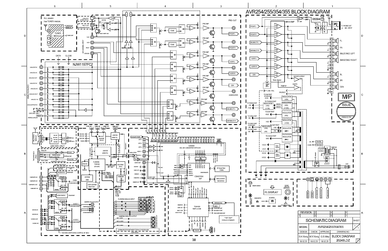Harley Davidson Harman Kardon Radio Wiring Diagram
