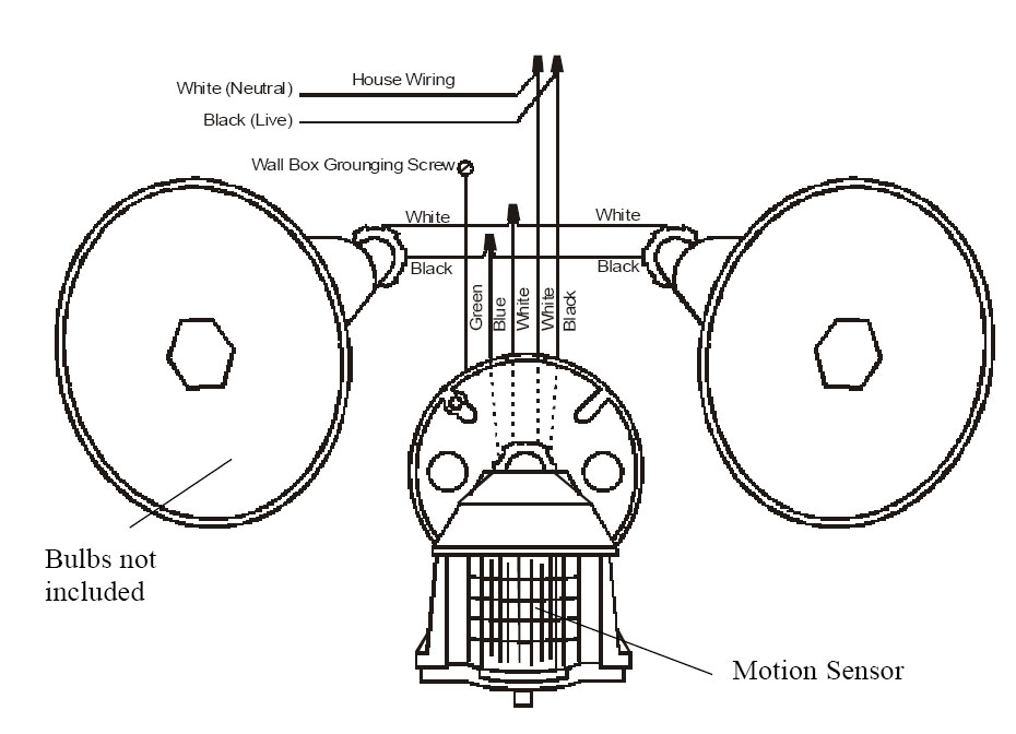 Zenith Motion Sensor Light Wiring Diagram