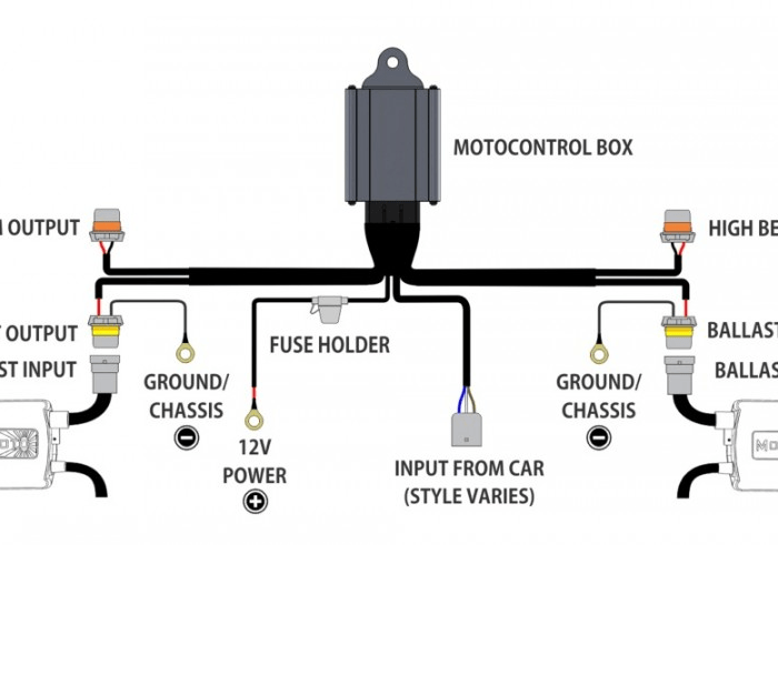 Hid Edge Evo Wiring Diagram