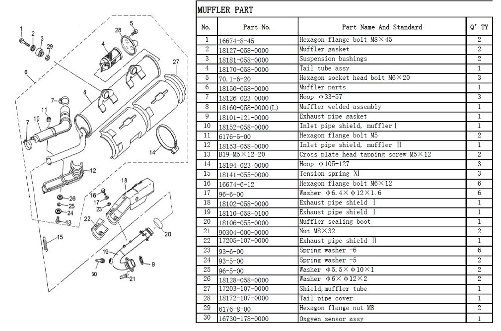 Fiat 500 Maintenance Wiring Diagram
