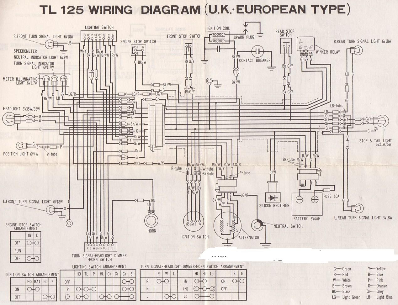 diagram] 1997 honda 300ex wiring diagram full version hd quality wiring  diagram - diagrammeweb.serensara.it  diagram database - serensara.it