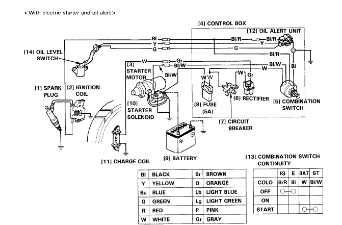 🏆 [DIAGRAM in Pictures Database] Honda Gx390 Ignition Coil Wiring Diagram  Just Download or Read Wiring Diagram -  HOPE.CALLAGHAN.KRIPKE-MODELS.ONYXUM.COMComplete Diagram Picture Database - Onyxum.com