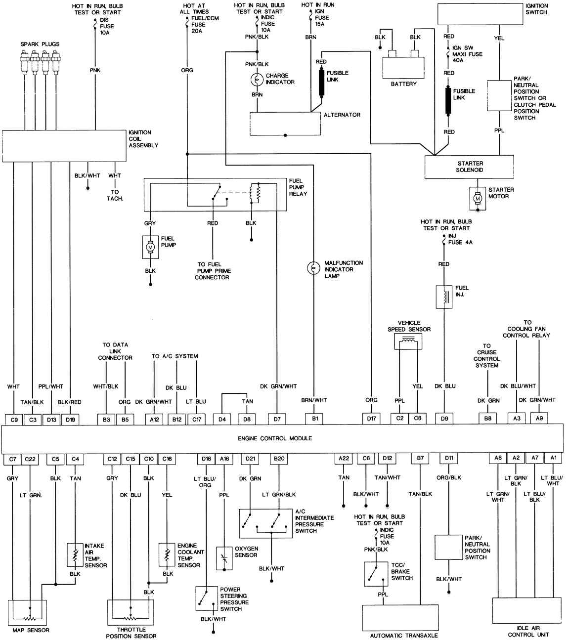 1995 Gmc Sierra 2500 Wiring Diagram