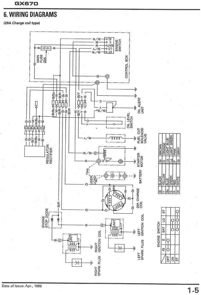 DIAGRAM] Volvo 670 Fuse Diagram FULL Version HD Quality Fuse Diagram -  FLOWERDIAGRAM.HAPPYSCHOOLMILANO.ITflowerdiagram.happyschoolmilano.it