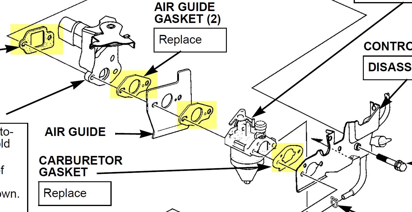 Honda Hrr216vka Carburetor Diagram