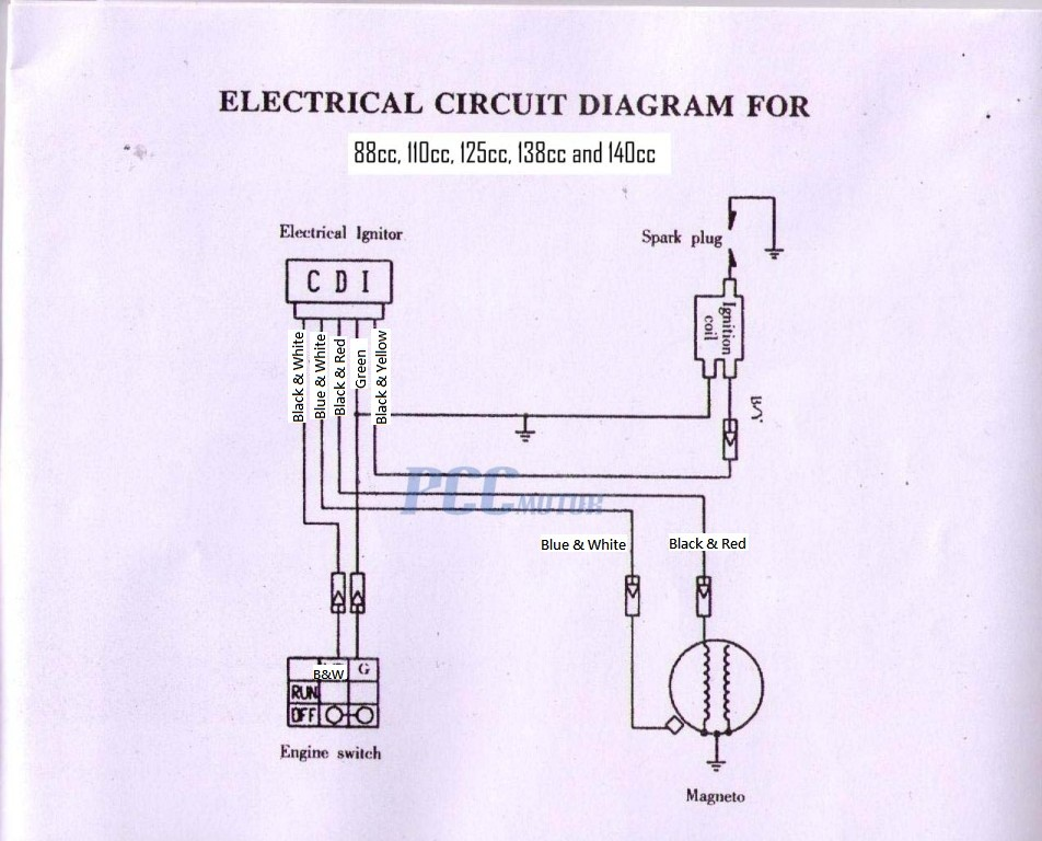 Cool Sport Pocket Bike Wiring Diagram