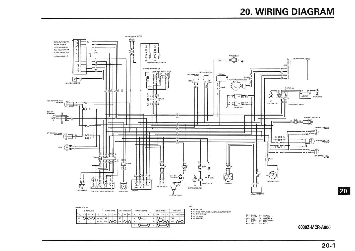 Honda Shadow Ace 1100 Turn Signal Wiring Diagram from diagramweb.net