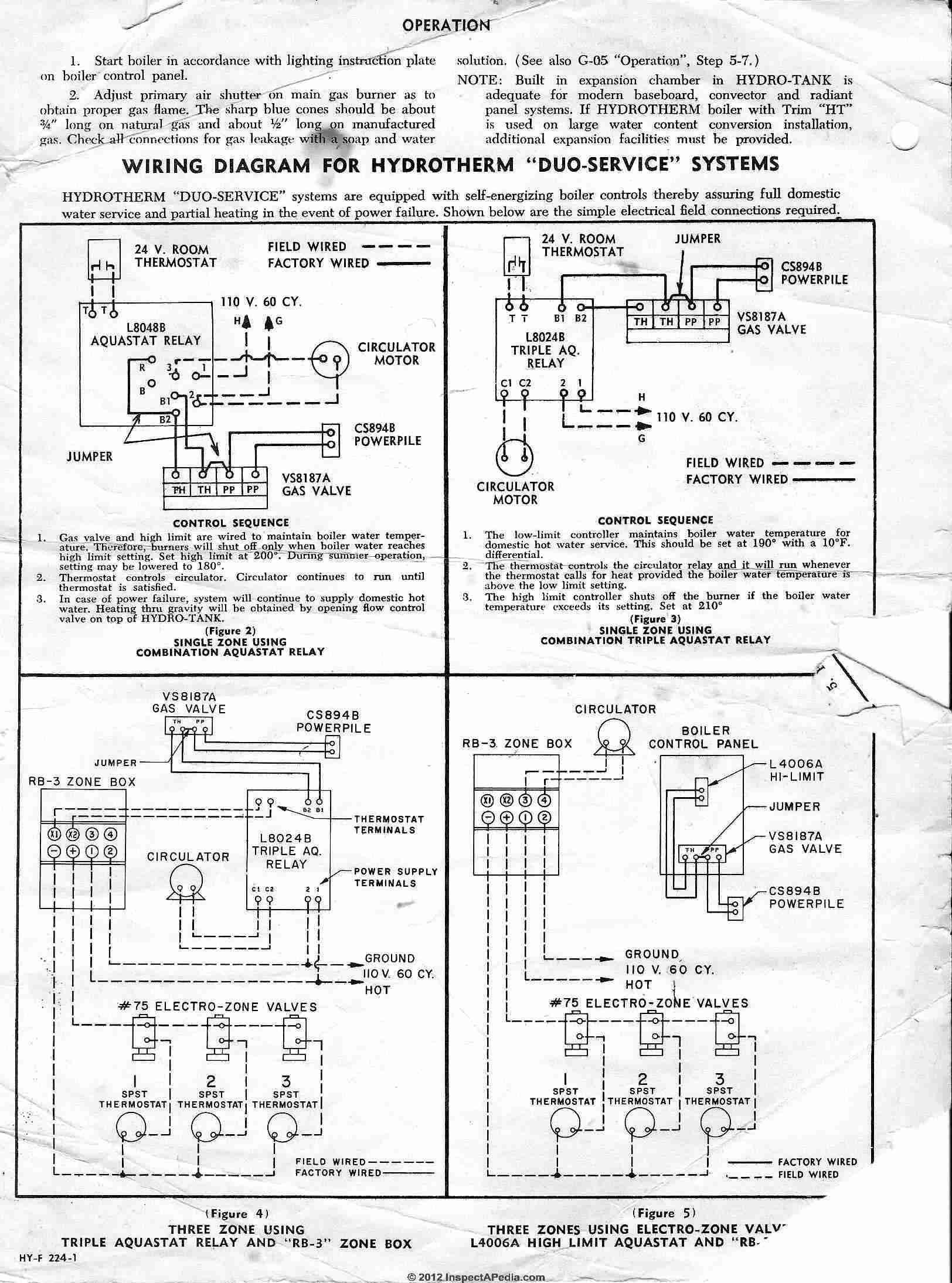 Gas Furnace Blower Motor Wiring Free Download Wiring Diagram