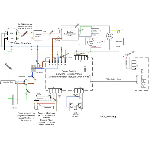 Hotsy Burner Wiring Diagram