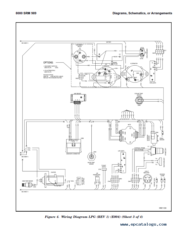 Hyster E30cr Wiring Diagram