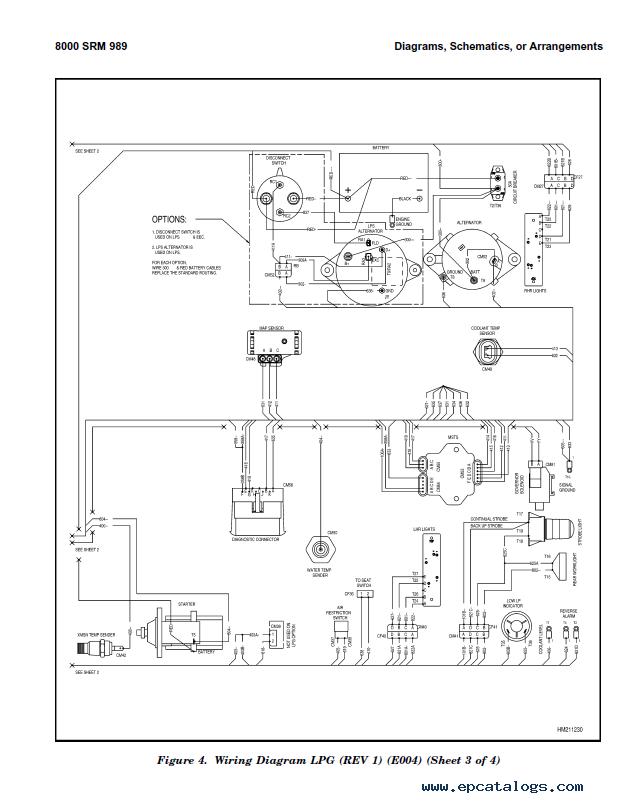Hyster E30cr Wiring Diagram