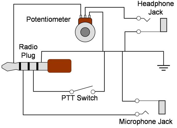 Icom M506 To Pilot Plug Wiring Diagram