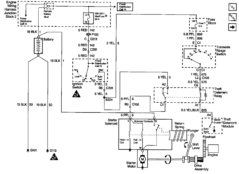 DIAGRAM] 1987 Monte Carlo Ss Ignition Wiring Diagrams FULL Version HD  Quality Wiring Diagrams - COWIRING.ELENA-FITNESS.FRDiagram Database
