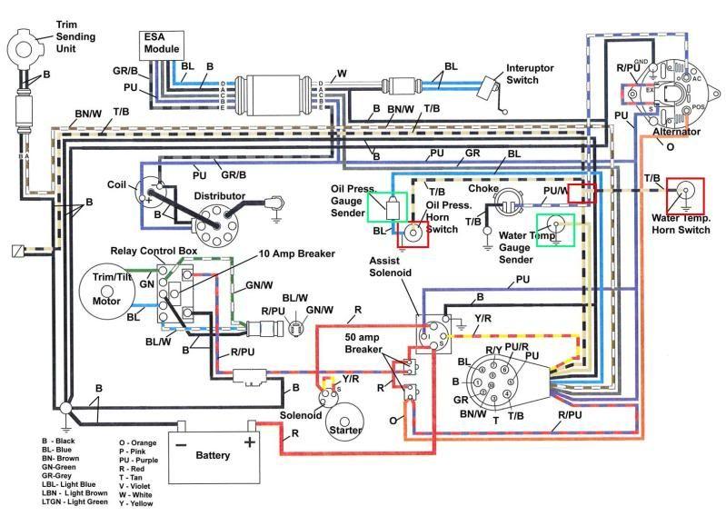 Indmar 5 7 Wiring Diagram