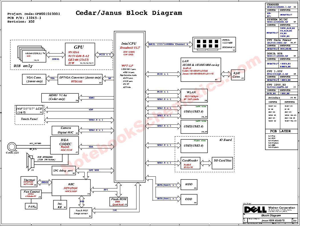 [SCHEMATICS_4ER]  DIAGRAM] Dell Inspiron Wiring Diagram FULL Version HD Quality Wiring Diagram  - DIAGRAMA-STUDIO.BJOLY-PHOTOGRAPHIE.FR | Dell Studio Wiring Diagram |  | diagrama-studio.bjoly-photographie.fr