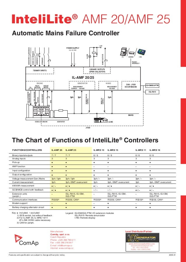 Intelilite Amf25 Wiring Diagram
