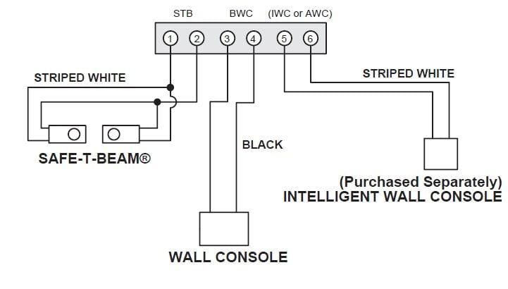 Is 900 Genie Garage Door Sensor Wiring Diagram