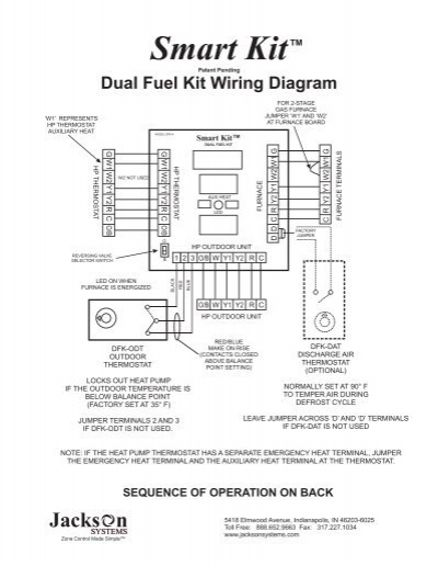Jackson Dks2 Wiring Diagram on