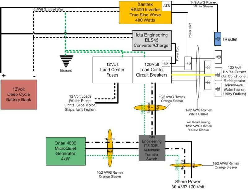 Two Light Trailer Wiring Diagram from diagramweb.net